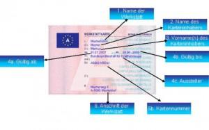 Abb. Informationen der Werkstattkarte (Schulungshandbuch digital tacho – Kartenausgabe; BMVIT; 2007)